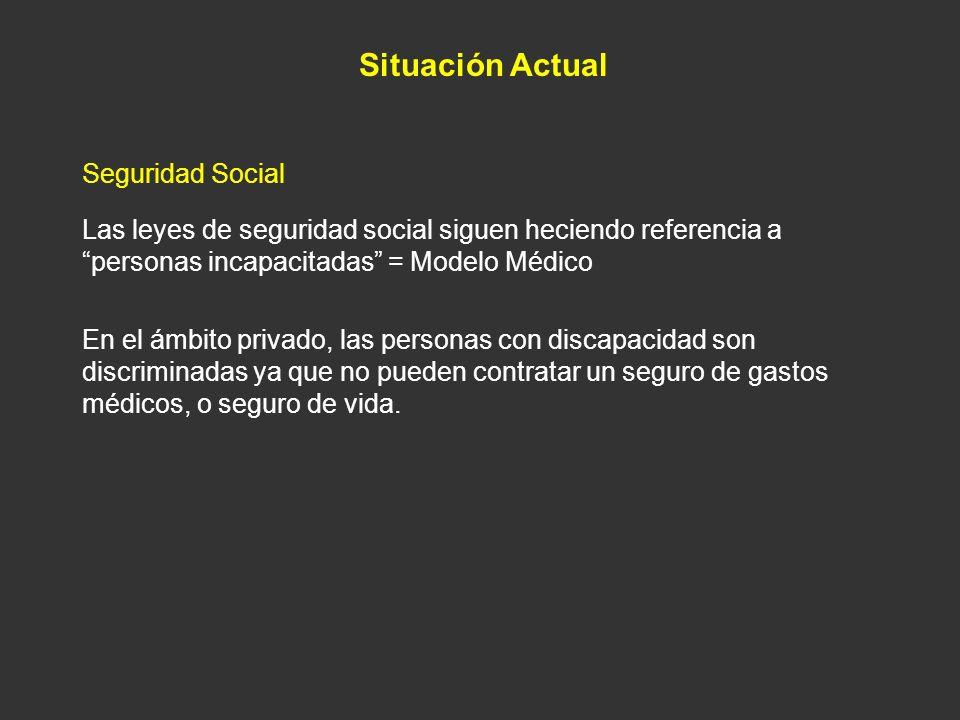 Situación Actual Seguridad Social