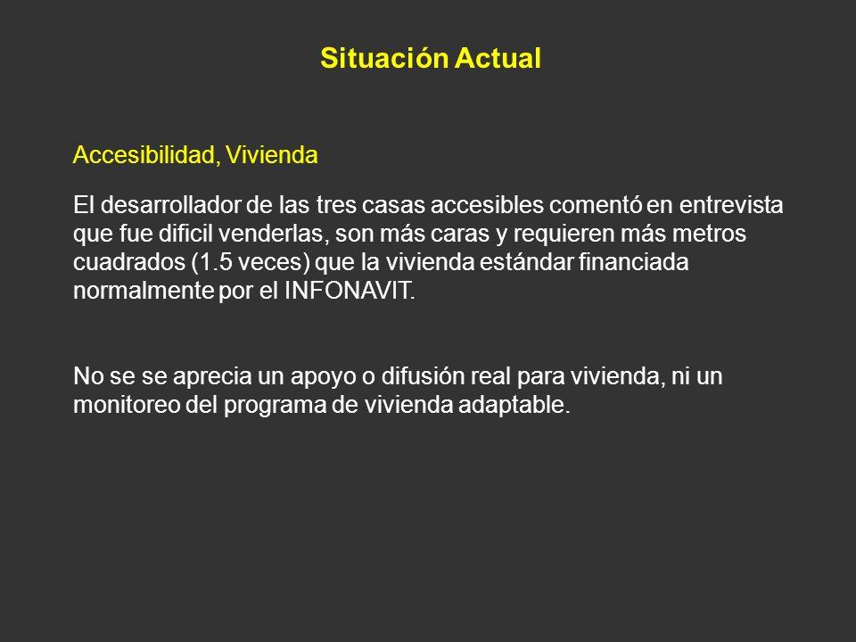 Situación Actual Accesibilidad, Vivienda