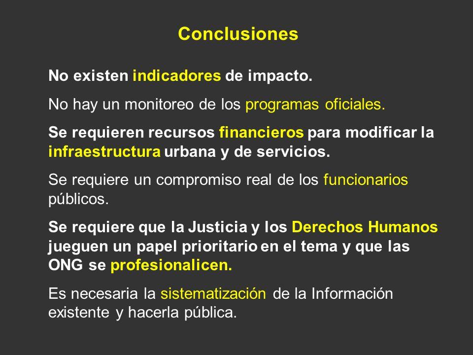 Conclusiones No existen indicadores de impacto.
