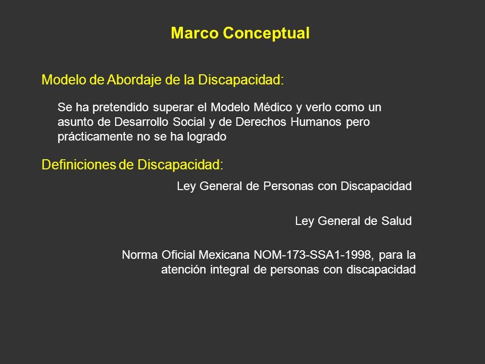 Marco Conceptual Modelo de Abordaje de la Discapacidad: