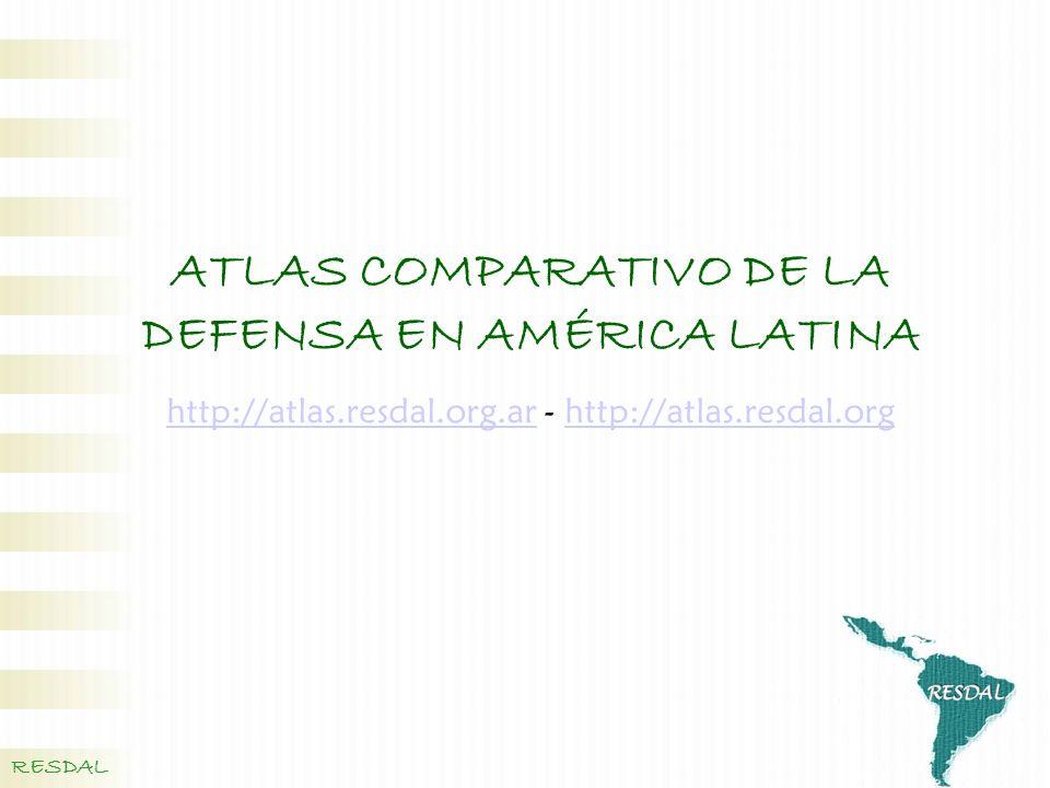 ATLAS COMPARATIVO DE LA DEFENSA EN AMÉRICA LATINA