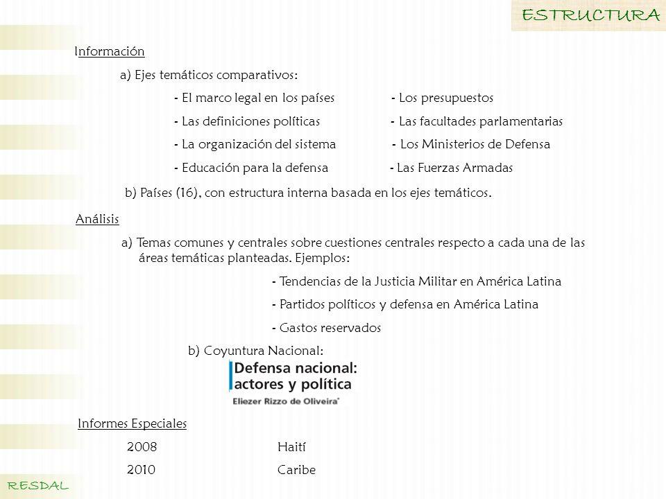 ESTRUCTURA RESDAL Información a) Ejes temáticos comparativos: