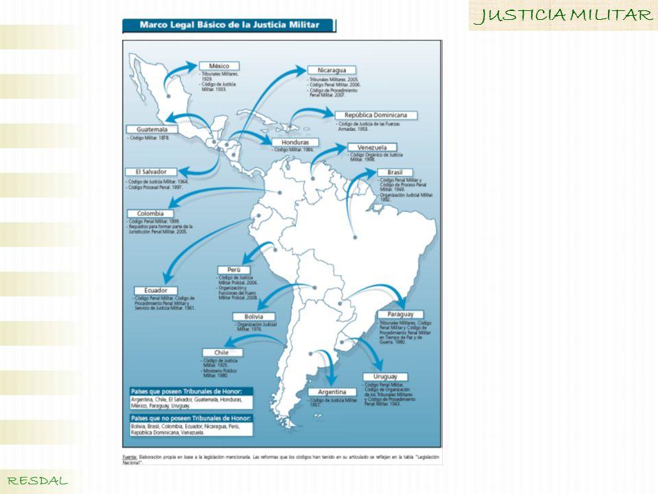 JUSTICIA MILITAR RESDAL