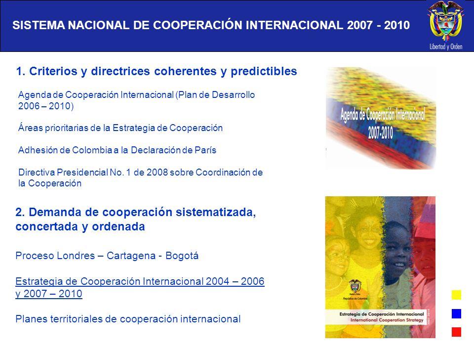SISTEMA NACIONAL DE COOPERACIÓN INTERNACIONAL 2007 - 2010