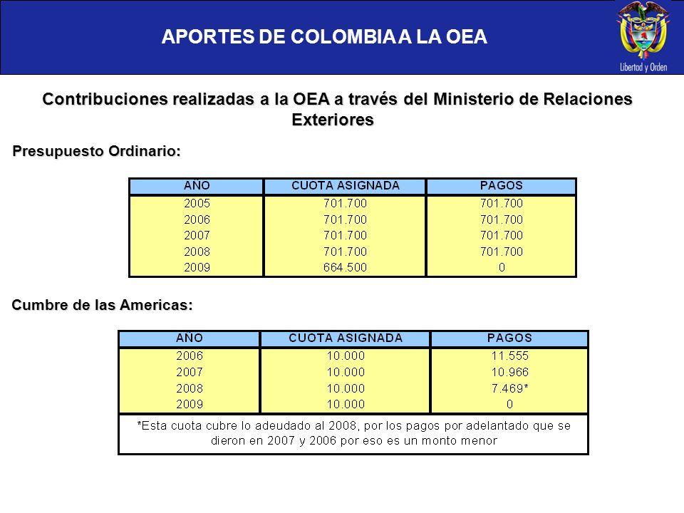 APORTES DE COLOMBIA A LA OEA