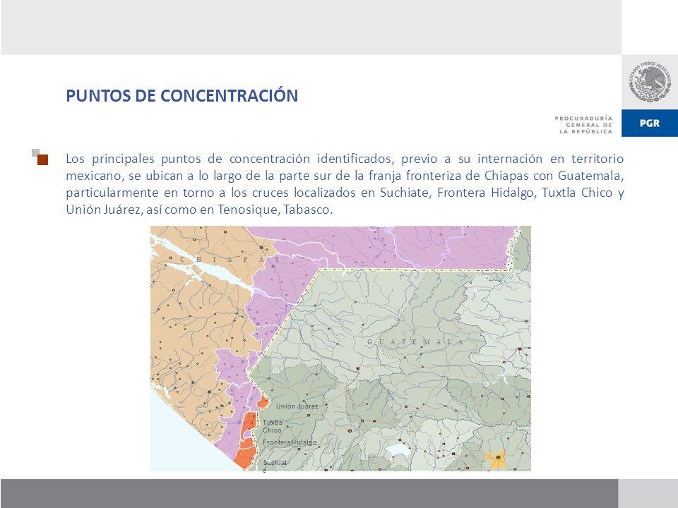 PUNTOS DE CONCENTRACIÓN