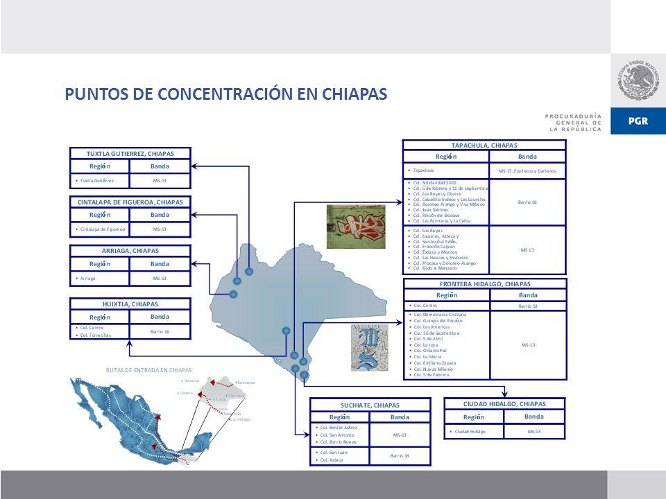 PUNTOS DE CONCENTRACIÓN EN CHIAPAS