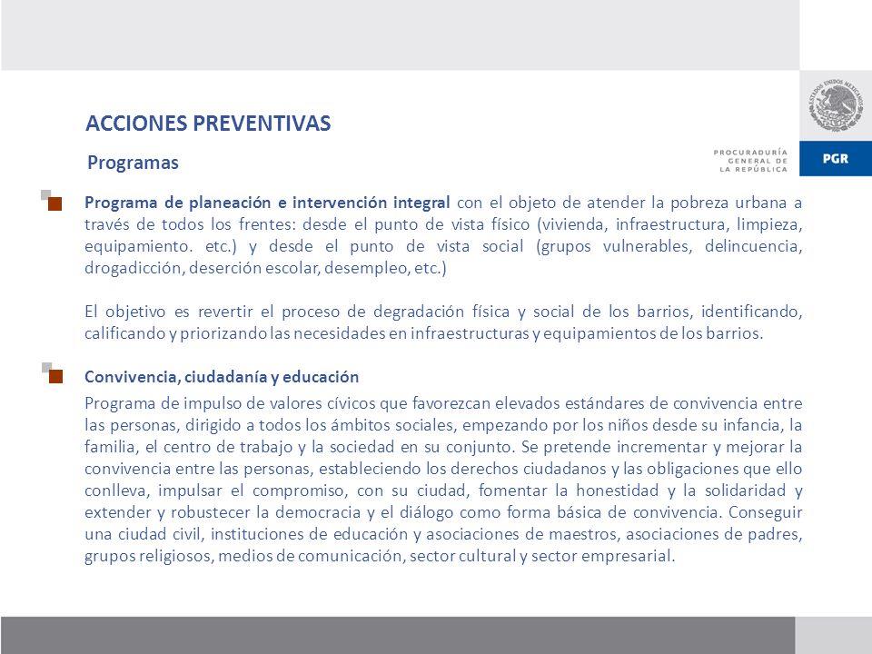 ACCIONES PREVENTIVAS Programas