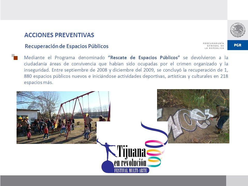 ACCIONES PREVENTIVAS Recuperación de Espacios Públicos