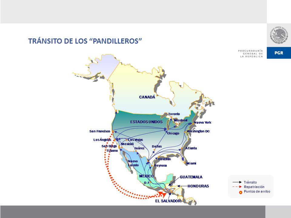TRÁNSITO DE LOS PANDILLEROS
