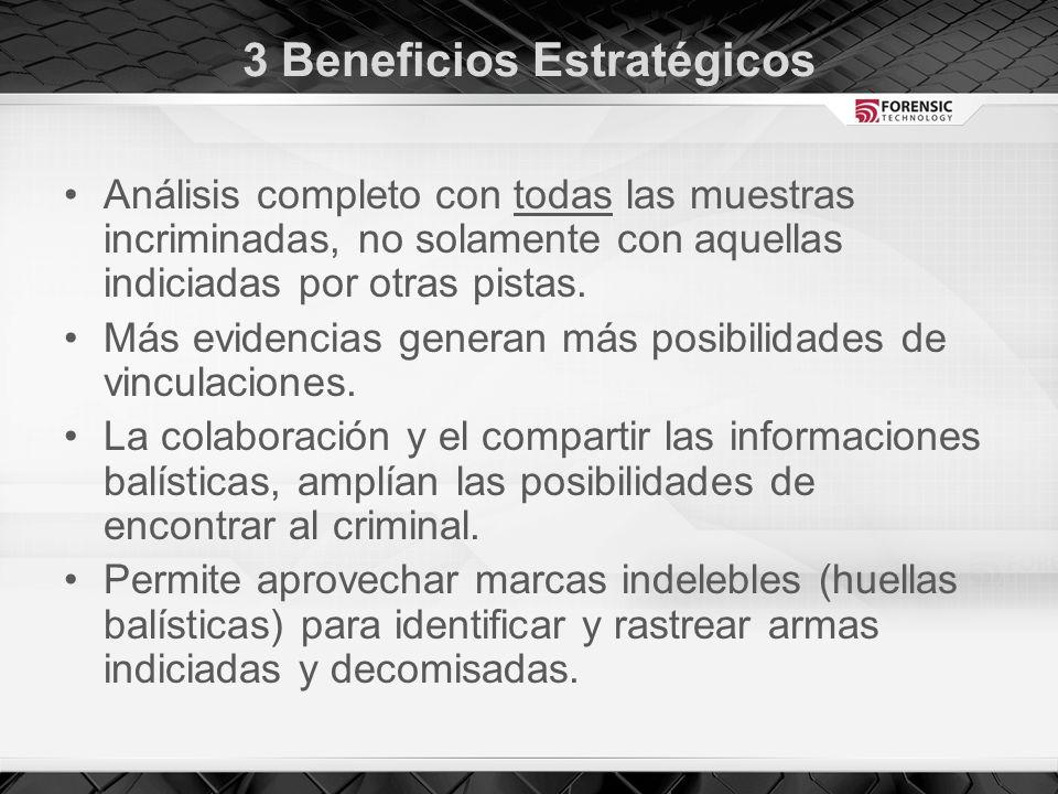 3 Beneficios Estratégicos