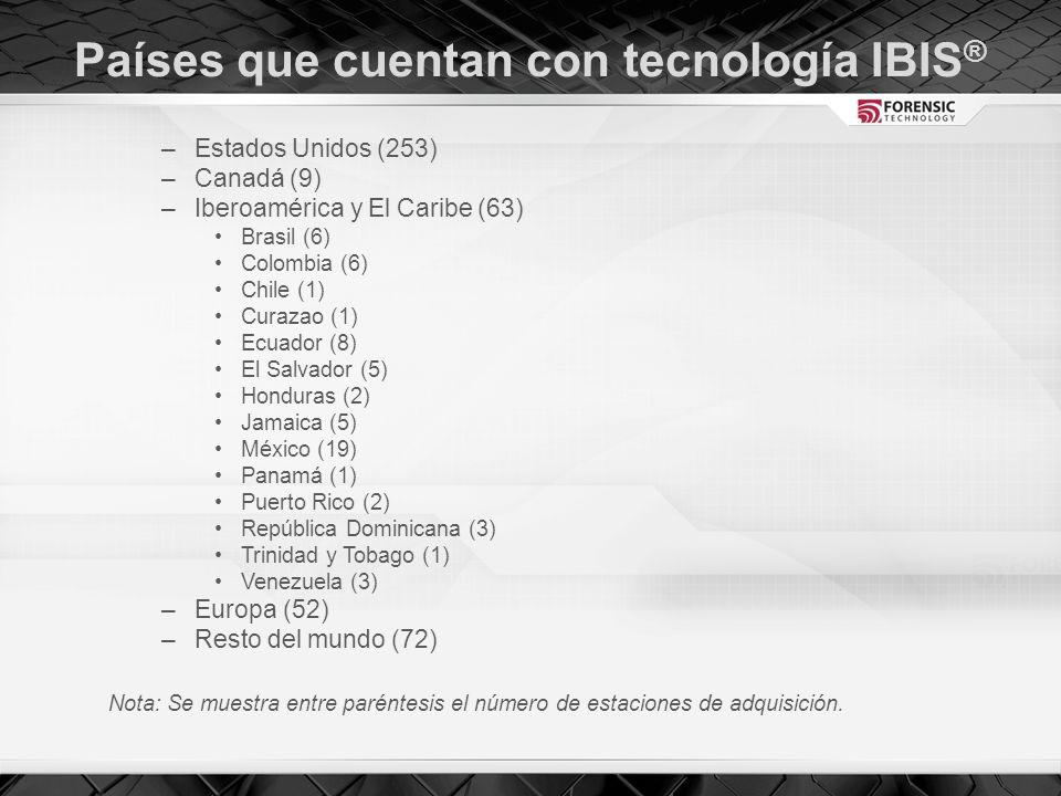 Países que cuentan con tecnología IBIS®