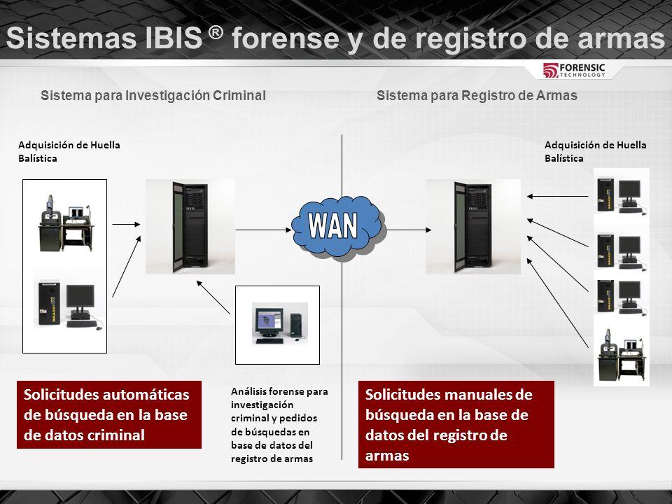 Sistemas IBIS ® forense y de registro de armas