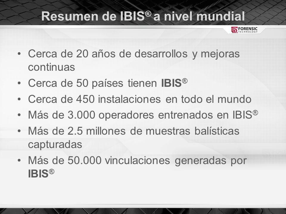 Resumen de IBIS® a nivel mundial