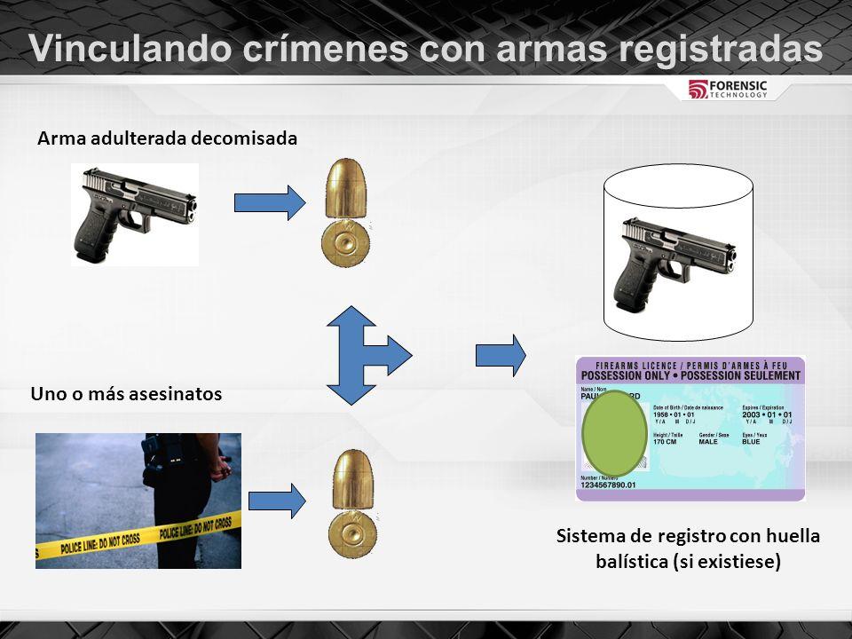 Vinculando crímenes con armas registradas