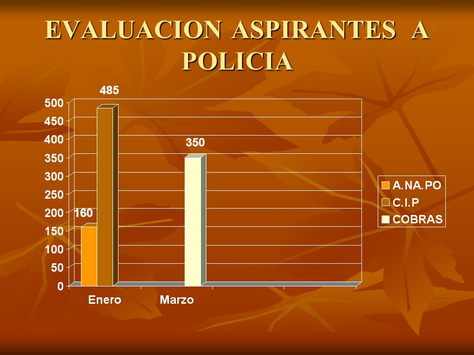EVALUACION ASPIRANTES A POLICIA