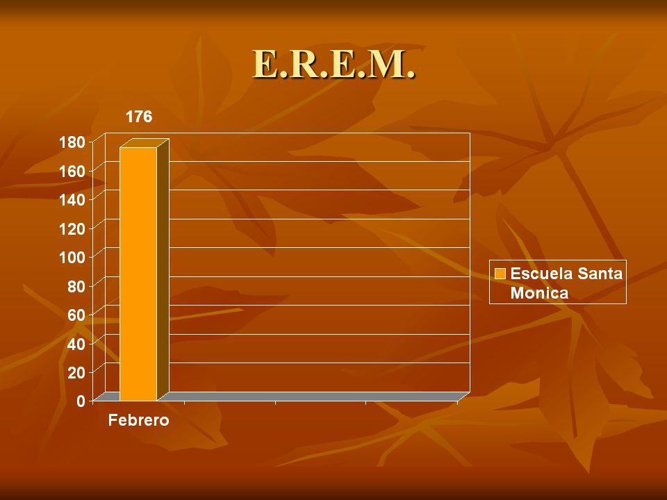 E.R.E.M. 176