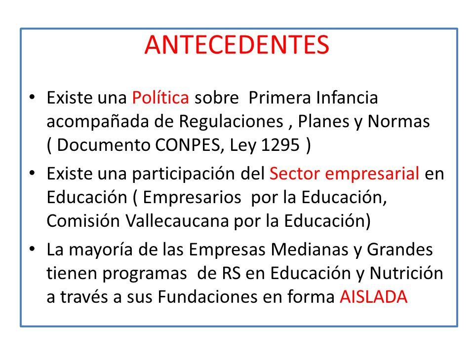 ANTECEDENTESExiste una Política sobre Primera Infancia acompañada de Regulaciones , Planes y Normas ( Documento CONPES, Ley 1295 )