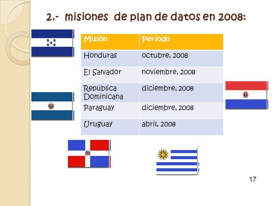 2.- misiones de plan de datos en 2008: