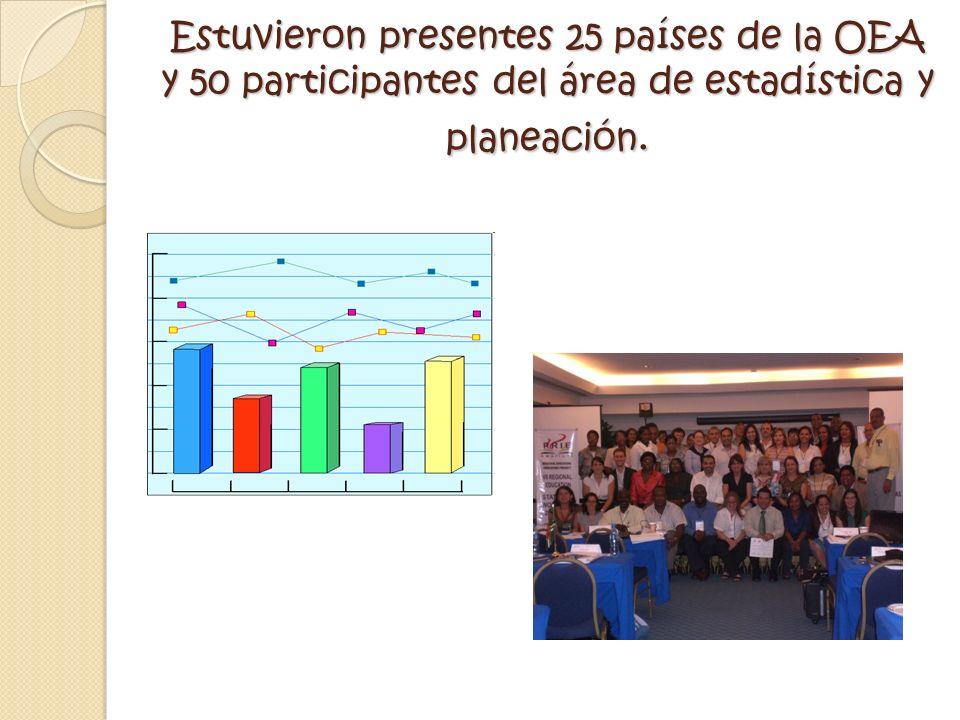 Estuvieron presentes 25 países de la OEA y 50 participantes del área de estadística y planeación.