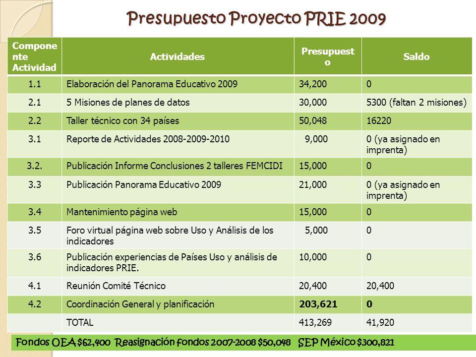 Presupuesto Proyecto PRIE 2009