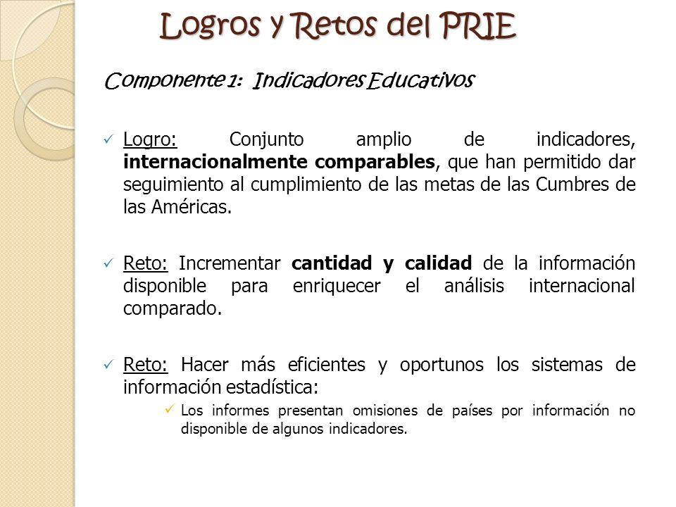 Logros y Retos del PRIE Componente 1: Indicadores Educativos