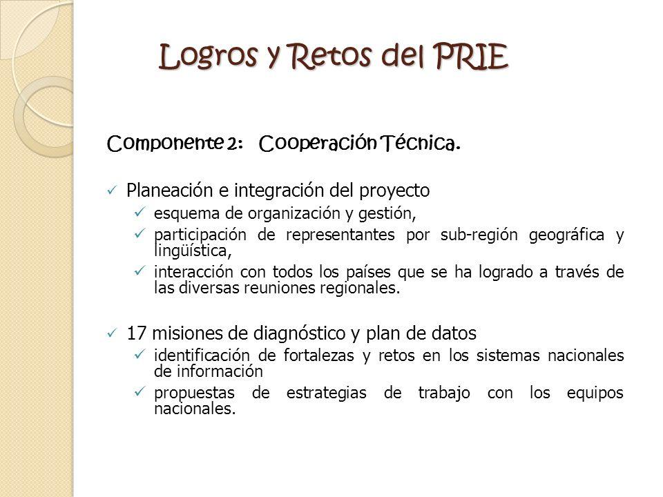 Logros y Retos del PRIE Componente 2: Cooperación Técnica.