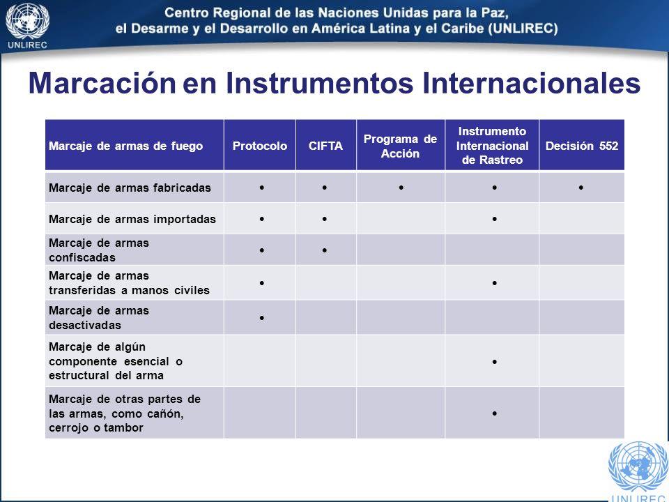 Marcación en Instrumentos Internacionales