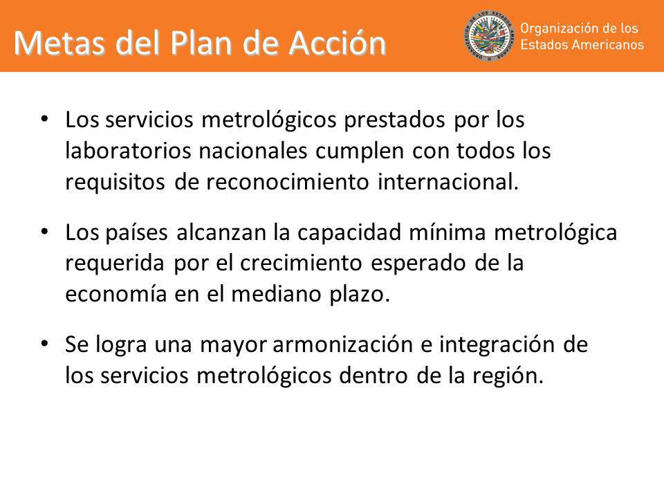 Metas del Plan de Acción