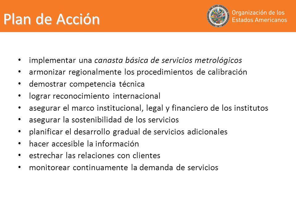 Plan de Acción implementar una canasta básica de servicios metrológicos. armonizar regionalmente los procedimientos de calibración.