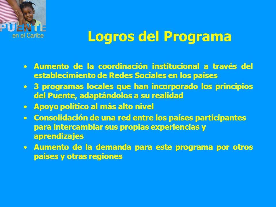 Logros del Programa Aumento de la coordinación institucional a través del establecimiento de Redes Sociales en los países.