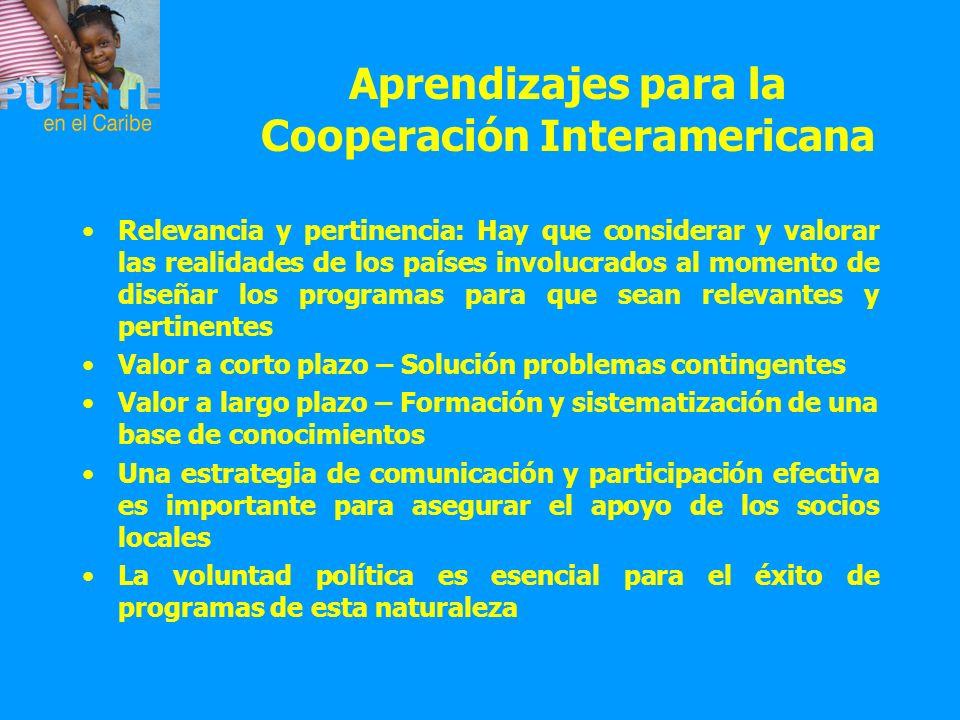 Aprendizajes para la Cooperación Interamericana