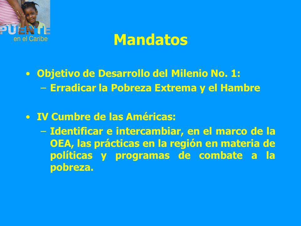 Mandatos Objetivo de Desarrollo del Milenio No. 1: