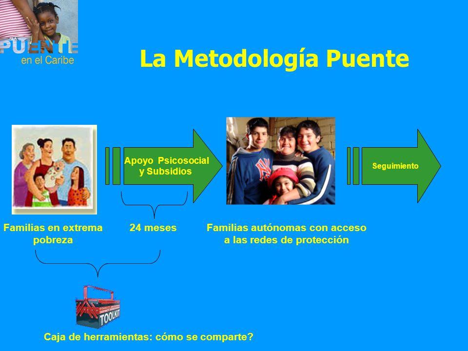 Familias autónomas con acceso a las redes de protección