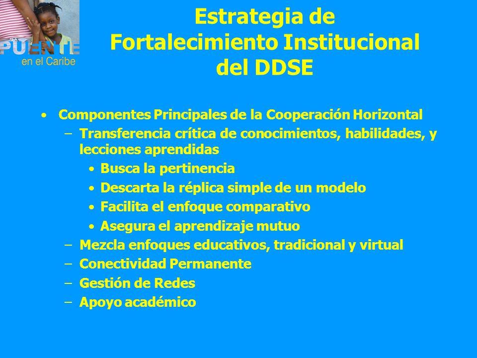 Estrategia de Fortalecimiento Institucional del DDSE