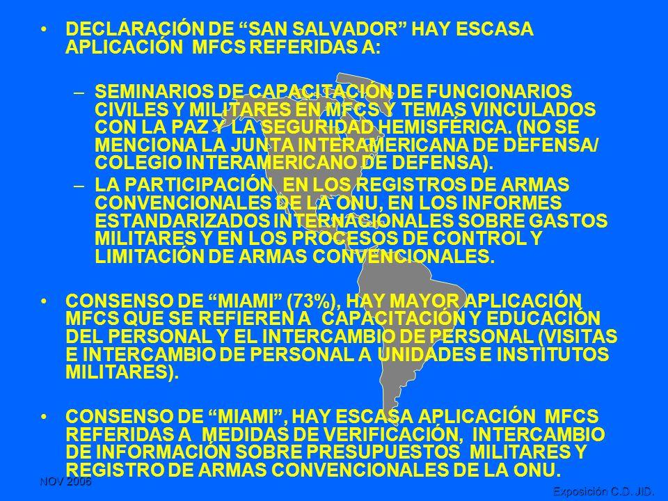DECLARACIÓN DE SAN SALVADOR HAY ESCASA APLICACIÓN MFCS REFERIDAS A: