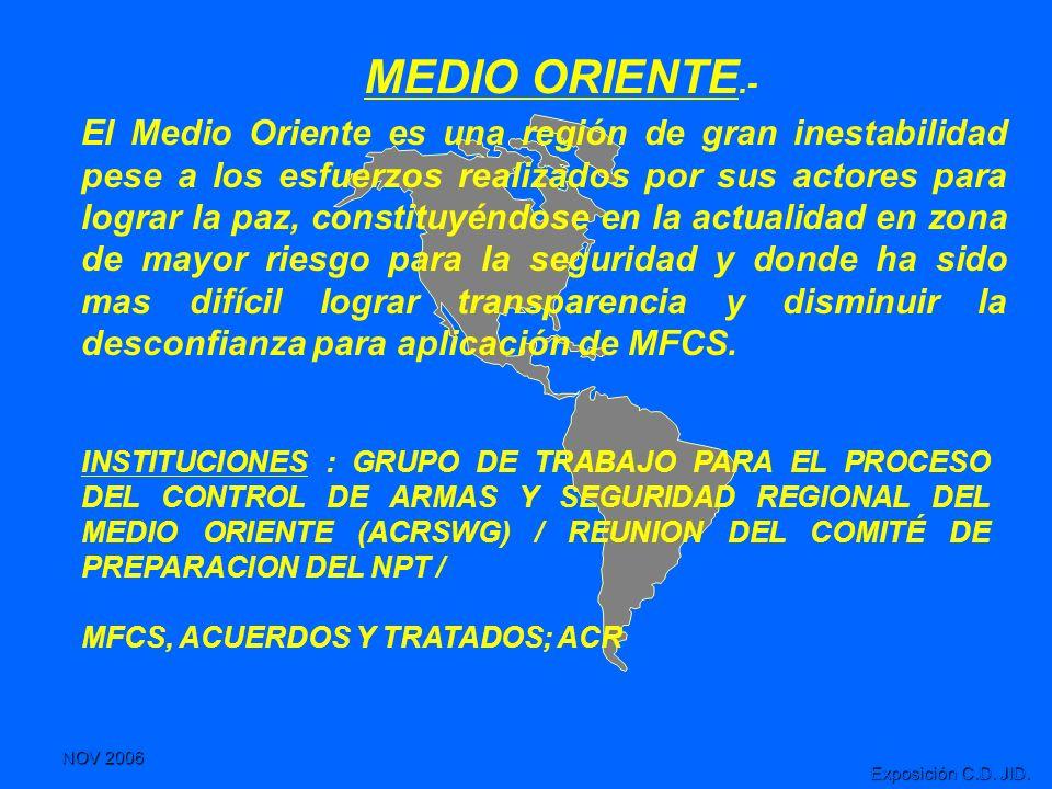 MEDIO ORIENTE.-