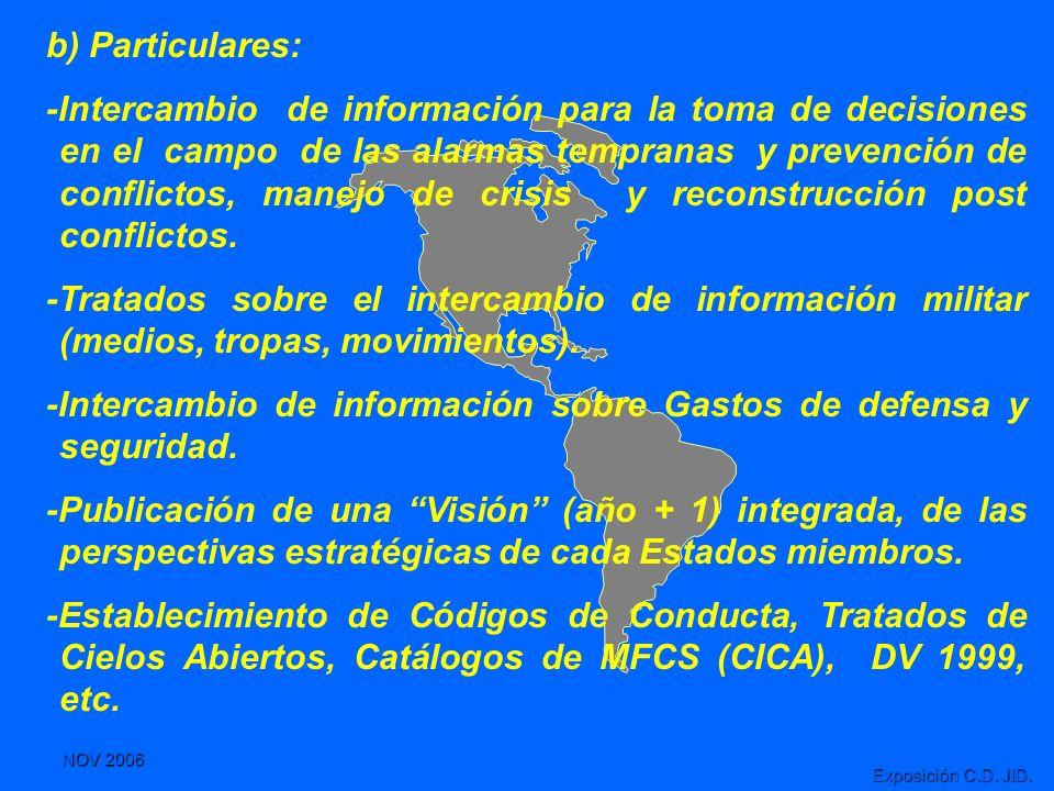 -Intercambio de información sobre Gastos de defensa y seguridad.