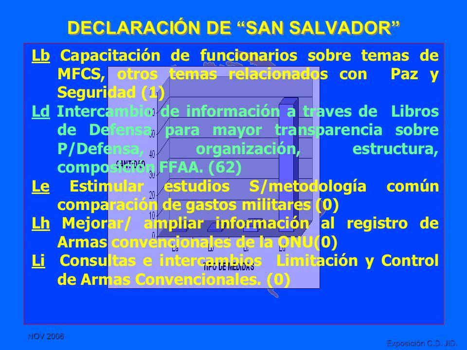 DECLARACIÓN DE SAN SALVADOR