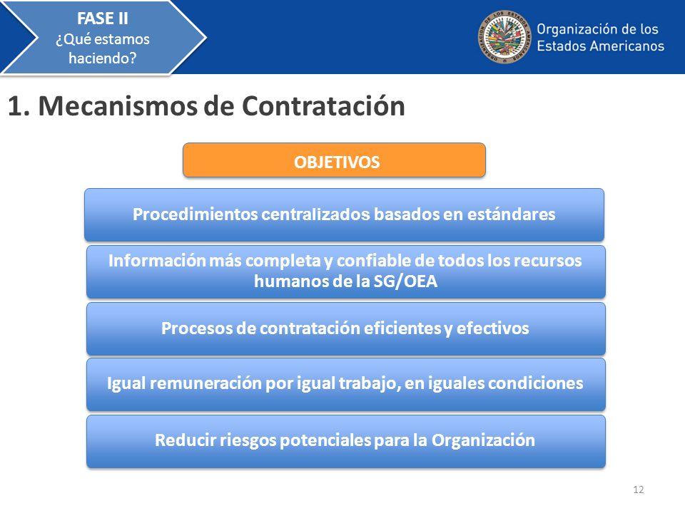 1. Mecanismos de Contratación