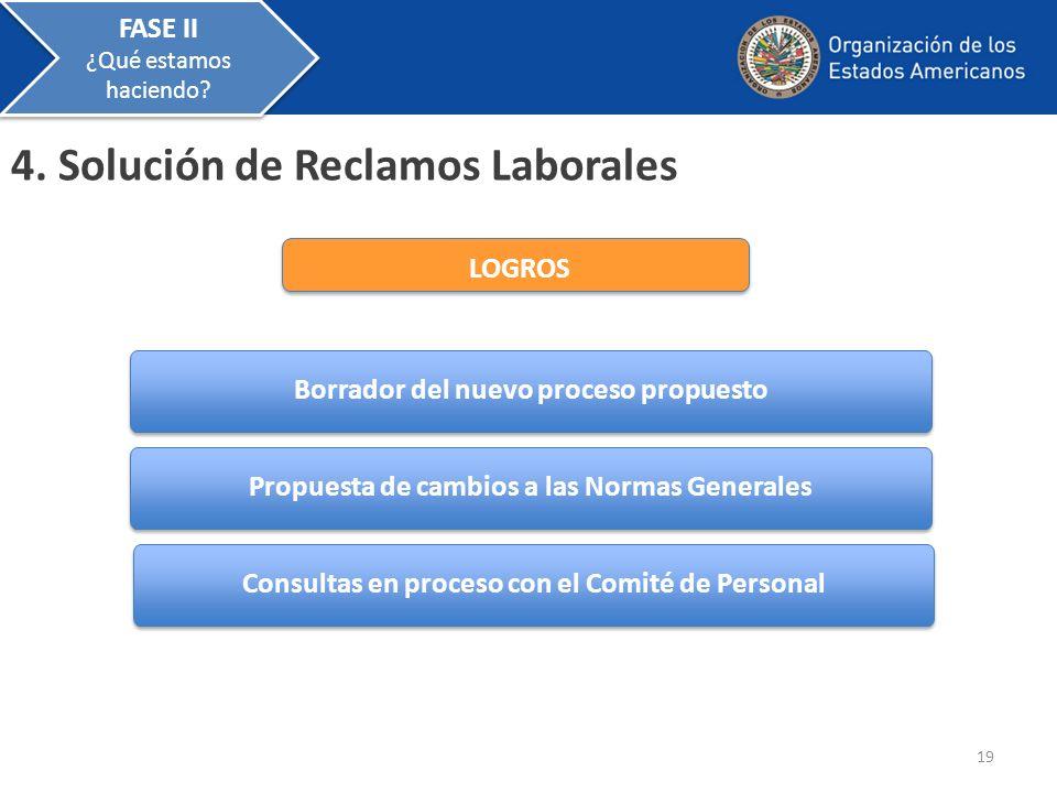 4. Solución de Reclamos Laborales