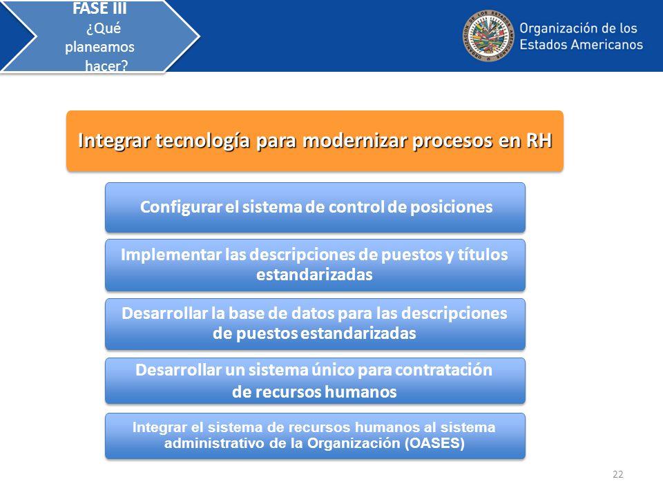 Integrar tecnología para modernizar procesos en RH