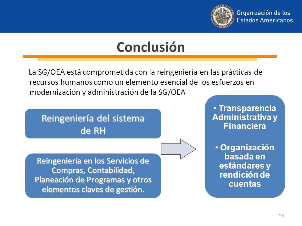 Conclusión Reingeniería del sistema de RH