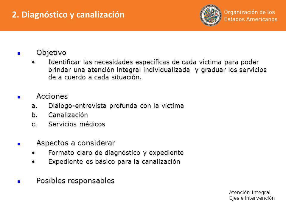 2. Diagnóstico y canalización
