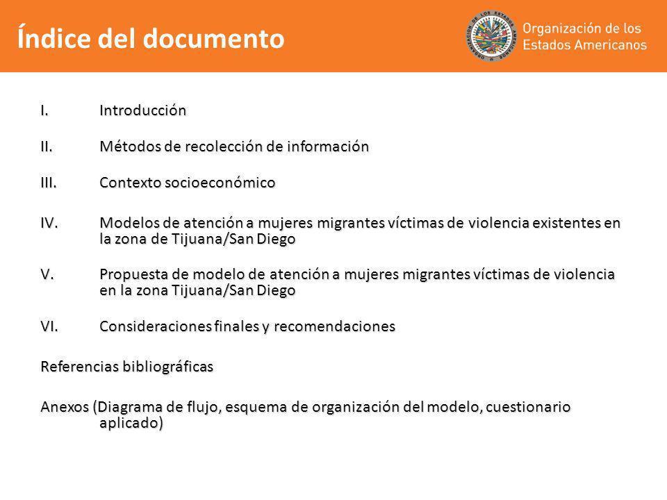 Índice del documento Introducción