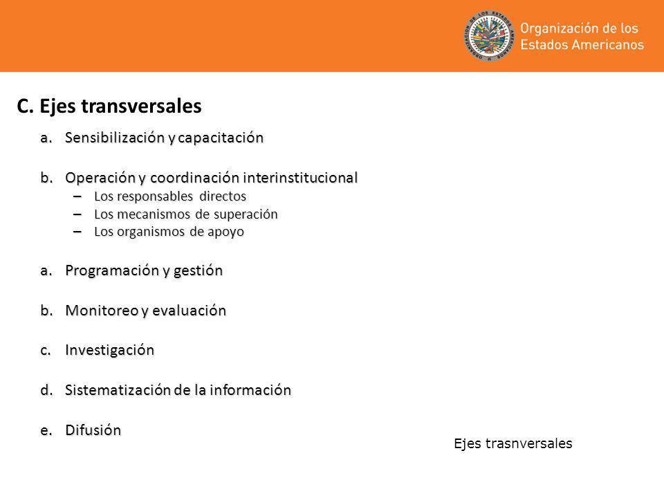 C. Ejes transversales Sensibilización y capacitación