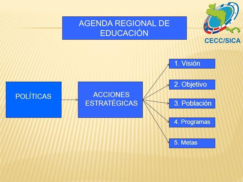 AGENDA REGIONAL DE EDUCACIÓN