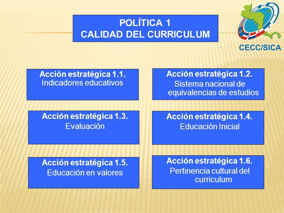 POLÍTICA 1 CALIDAD DEL CURRICULUM