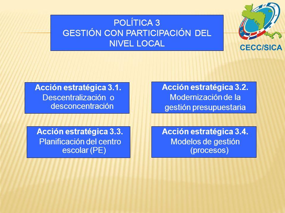 POLÍTICA 3 GESTIÓN CON PARTICIPACIÓN DEL NIVEL LOCAL