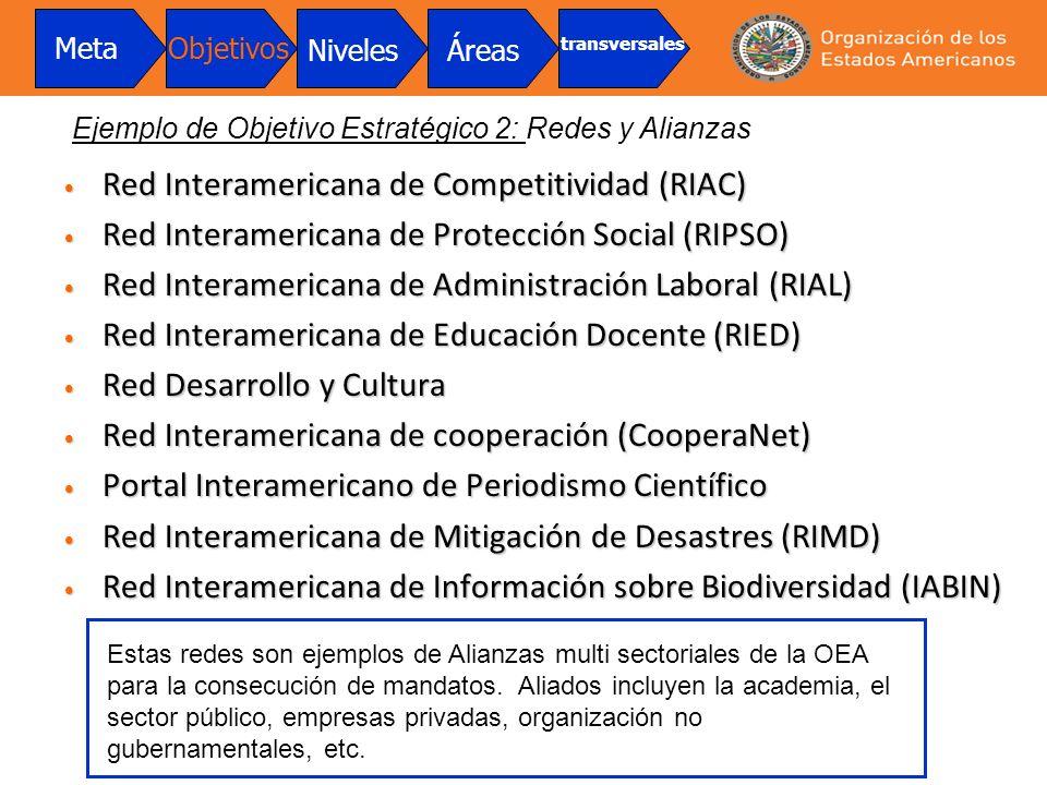 Red Interamericana de Competitividad (RIAC)
